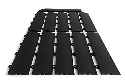 SnapFloors Transition Edge Kit, Durable Interlocking Modular Garage Floor Edging