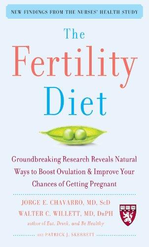 Ovulation Fertility - 6
