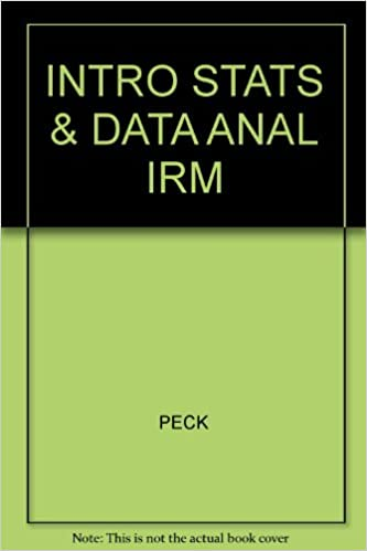 Anal data intro irm stats