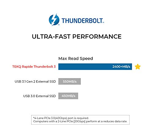 [Certified] 480G TEKQ Thunderbolt 3 Portable External SSD Bus Powered Portable 2450MB/s Read / 1850MB/s Write (NOT Compatible with Device Without Thunderbolt 3 Interface)(Silver) by TEKQ (Image #3)
