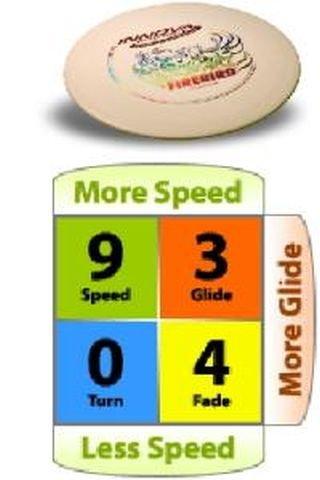 Innova Champion Firebird (Firebird Dx Plastic Distance Driver Disc by Innova Technology)