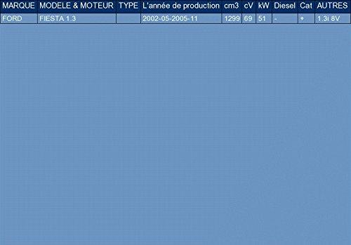 ETS-EXHAUST 2788 Silenziatore marmitta Posteriore pour FIESTA 1.3 69hp 2002-2005