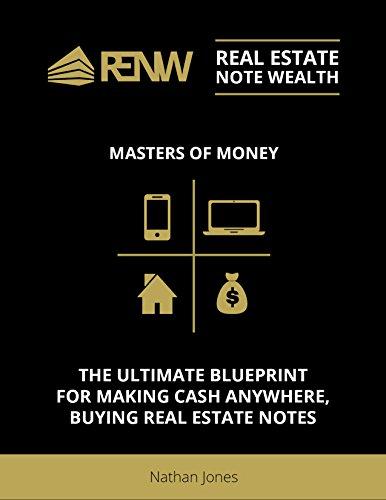 Wholesale Notes - 2