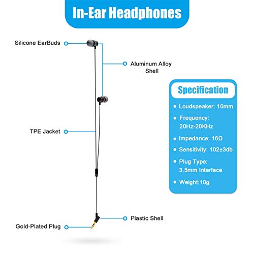nicything VR Gaming Earbuds Earphones for Oculus Quest 2, 3D 360 Degree Sound in-Ear Headphones with Headphone Holder and Storage Bag, Powerful Deep Bass, Noise Isolating, Increase VR Immersionbhb