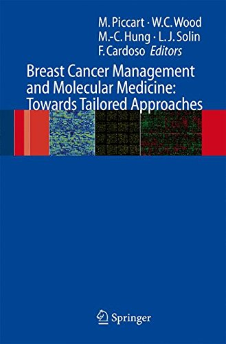 Breast Cancer Management and Molecular Medicine