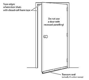 Ssp Gray Hi Density Tape For Sealing Around Doors Amazon