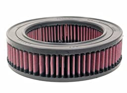 K&N E-4720 High Performance Replacement Industrial Air Filter