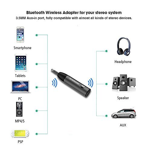 Mini Bluetooth Receiver for HiFi, Bluetooth Audio Adapter 3.5mm Aux Input Jack Receiver for Streaming Music from Old Car Home Radio Headphones Speakers Stereo Systems (black)