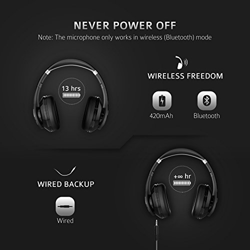 Large Product Image of Mpow 059 Bluetooth Headphones Over Ear, Hi-Fi Stereo Wireless Headset, Foldable, Soft Memory-Protein Earmuffs, w/ Built-in Mic and Wired Mode for PC/ Cell Phones/ TV