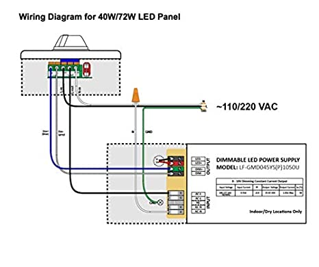 led fantasy 2x2 ft led panel dimmable 0 10v 40w 120w equivalent led fantasy 2x2 ft led panel dimmable 0 10v 40w 120w equivalent 5000k daylight white dlc ul 2 pack amazon com