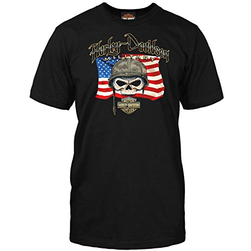 Harley Davidson Sales - 1