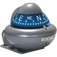 RITCHIE X-10-M / Ritchie X-10-M Sport - Gray