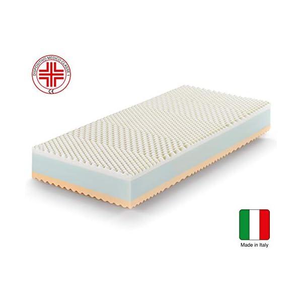 Marcapiuma - Materasso Singolo Memory 80x190 alto 22 cm - RAINBOW - Grado Rigidità H2 Medio Dispositivo Medico effetto… 2 spesavip