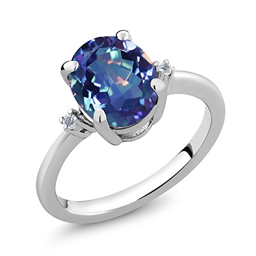 (Gem Stone King Sterling Silver Millennium Blue Mystic Topaz Women's Ring Jewelry 2.52 cttw (Available 5,6,7,8,9) (Size 6))