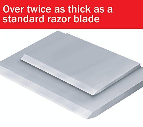 Titan Tools 17002 2-Piece Multi-Purpose Razor Scraper Set with Extra Razor Blades