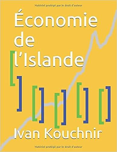 Économie de l'Islande