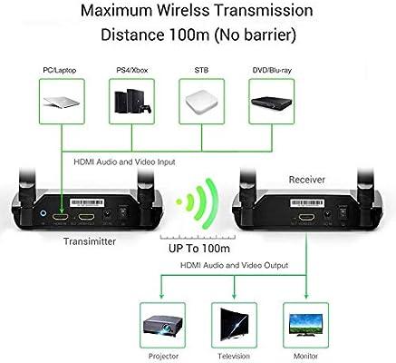 PAKITE PAT-590 Wireless HDMI Extender TV Audio Video