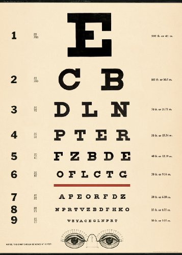 Cavallini & Co. Eye Exam Chart Decorative Decoupage Poster Wrapping Paper Sheet (Poster Eye Chart)