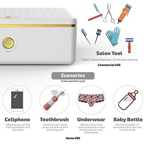 ... Esterilización Del Ozono De La Caja De La Desinfección Del USB Con La Lámpara Germicida Para El Chupete Productos Adultos Cepillo De Dientes: Amazon.es: ...