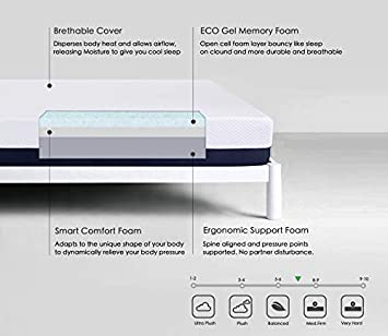 Inofia Twin Mattress, Ventilated Cool Gel Infused Memory Foam Mattress with Breathable Cover, Cool Bed in a Box, Pressure Relief Full Support, 10 Inch, Medium Firm, 100 No Risk Night Trial
