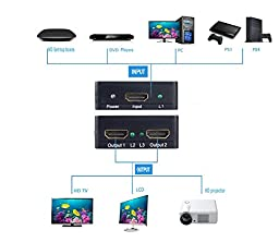 ABTW 4K HDMI Splitter 1 in 2 out for 4K2K 3D Full HD 1080P HDMI 1.4
