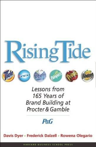 Rising Tide  Lessons From 165 Years Of Brand Building At Procter   Gamble