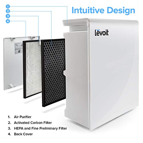 LEVOIT Air Purifier for Home Large Room with True HEPA Filter,Air Cleaner for Allergies and Pets Hair,Smokers,Mold,Pollen,Dust,Quiet Odor Eliminators for Bedroom,Smart Auto Mode & Timer,LV-PUR131