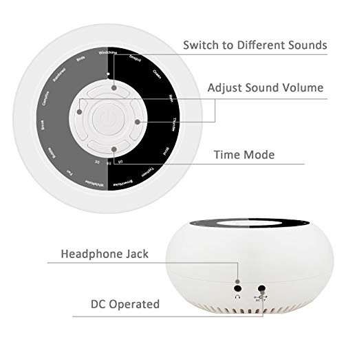 L'émouchet High Fidelity Sound Machine with Real Sounds, Fan Sounds, Noise, Memory Function, Rechargeable Lithium Battery for Baby, Adults