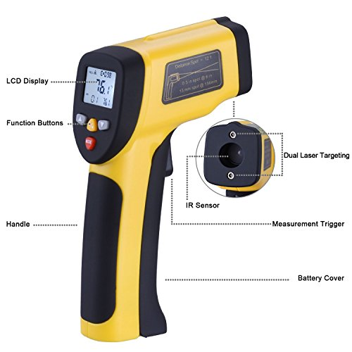 LURICO Infrared Thermometer, Helect Non-contact Digital Laser Temperature Gun (-58°F~1202°F/-50°C~650°C) - Accurate Digital Surface IR Thermometer with LCD Display (Battery Included) by LURICO (Image #2)