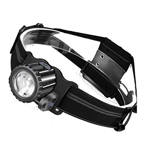 RMXMY LED Head Torch - Best Pocket-Sized Headlamp for Running, Dog Walking, Fishing, Biking, Camping, Watching Nature, Reading, Cycling