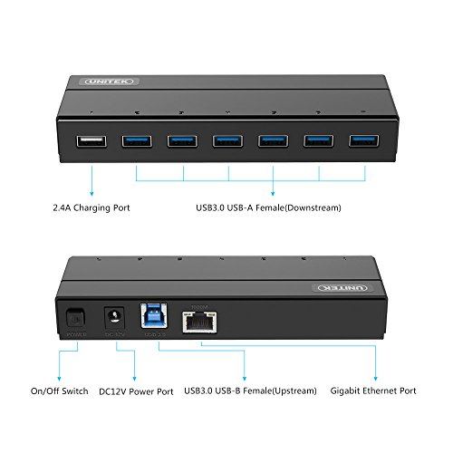 The 8 best ethernet switch with usb port