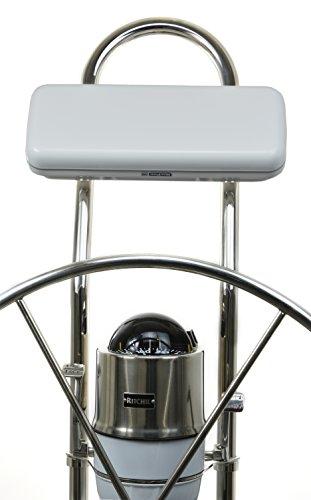 - NavPod GP1300 InstrumentPod Un-Cut (usable face = 15.3
