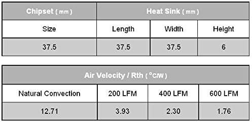 MLT37.5-06 with T412 TIM Heatsink for 37.5x37.5mm BGA chip set
