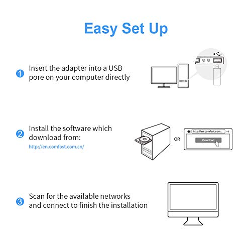 USB WiFi Adapter for PC, Dual Band 2.4GHz/400Mbps 5.8GHz/867Mbps High Gain Antennas USB 3.0 Wireless Network Adapter for Desktop Laptop, Suppots Windows 10/8.1/8/7/XP (1200Mbps)