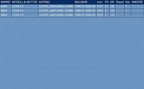 ETS-EXHAUST 3363 Endtopf Auspuff f/ür 3 E46 2.2 2.5 3.0 COUPE, LIMOUSINE, KOMBI hp 1998-2005