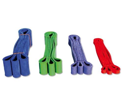 Jumpstretch- Miniband Set 4 Bänder Level 1,3,4 und 5