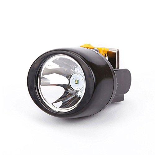 Mining Hard Hat Led Lights in US - 5