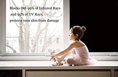 LINXIN Blackout Window Film Block Light and Hot, Static Cling Privacy Film Non-Adhesive Window Sticker Light Blocking Non-Reflective Black(17.5 x 78.7 inches)