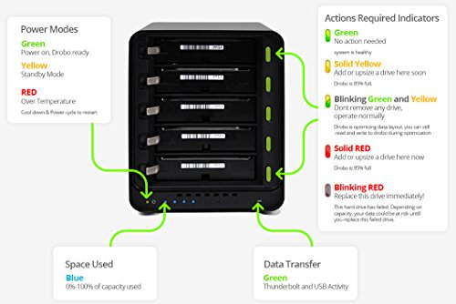Drobo 5N2: Network Attached Storage (NAS) 5-Bay Array, 2X Gigabit Ethernet Ports (DRDS5A21) by Drobo (Image #5)