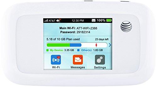 ZTE Velocity Mobile Wifi