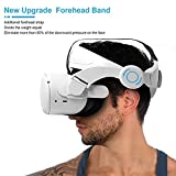 Head Strap for Oculus Quest 2 Accessories,MODJUEGO