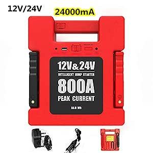 Neoron 24000Ma 12V / 24V LED USB Car Jump Starter, Banco De ...