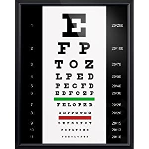 "Snellen Eye Chart, DeuPair 20x26"" Pocket Frame Laminated Poster"