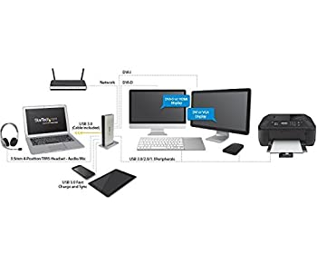 Usb 3.0 Docking Station, Compatible With Windows Macos, Dual Dvi Docking Station Supports Dual Monitors, Dvi To Hdmi & Dvi To Vga Adapters Included (Usb3sdockdd) By Startech.com 11