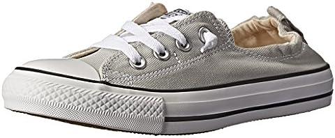 c79a1832308b02 Converse Chuck Taylor All Star Shoreline Cloud Gray Lace-Up Sneaker - 6 B(M)  US