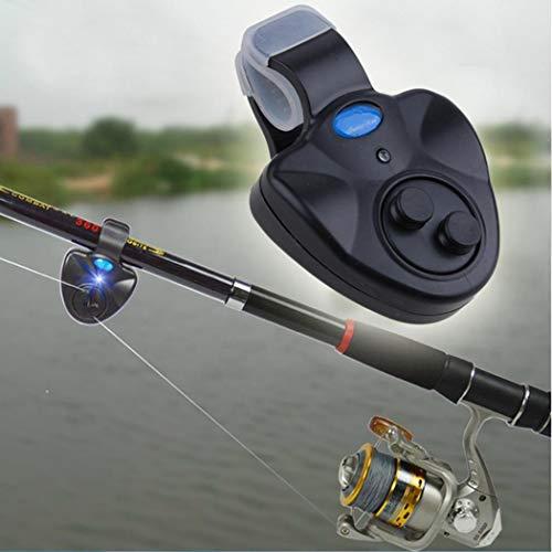 Bestselling Fishing Dodgers & Flashers