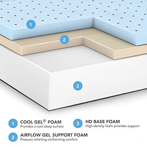 Classic Brands Cool Gel and Ventilated Memory Foam 12-Inch Mattress, CertiPUR-US Certified, Queen