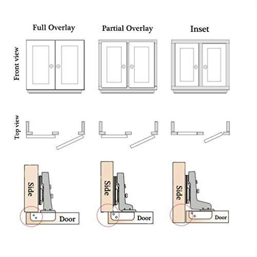 JinHe Stainless Steel Soft Slow Close Clip On Frameless Cabinet Hinges for Partial Overlay Door 4-Pairs by JinHe (Image #3)