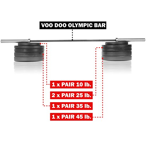 The Deadlift Package Featuring the XMark VOODOO Commercial Olympic Bar, Hard Chrome with Black Manganese Phosphate shaft, 185,000 PSI and 280 lbs. of XMark Superb Quality Olympic Bumper Plates