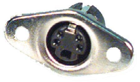 Bulkhead jack S-VHS Connector (S-video Bulkhead)